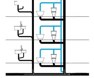 szennyvízcsatorna panelházakban